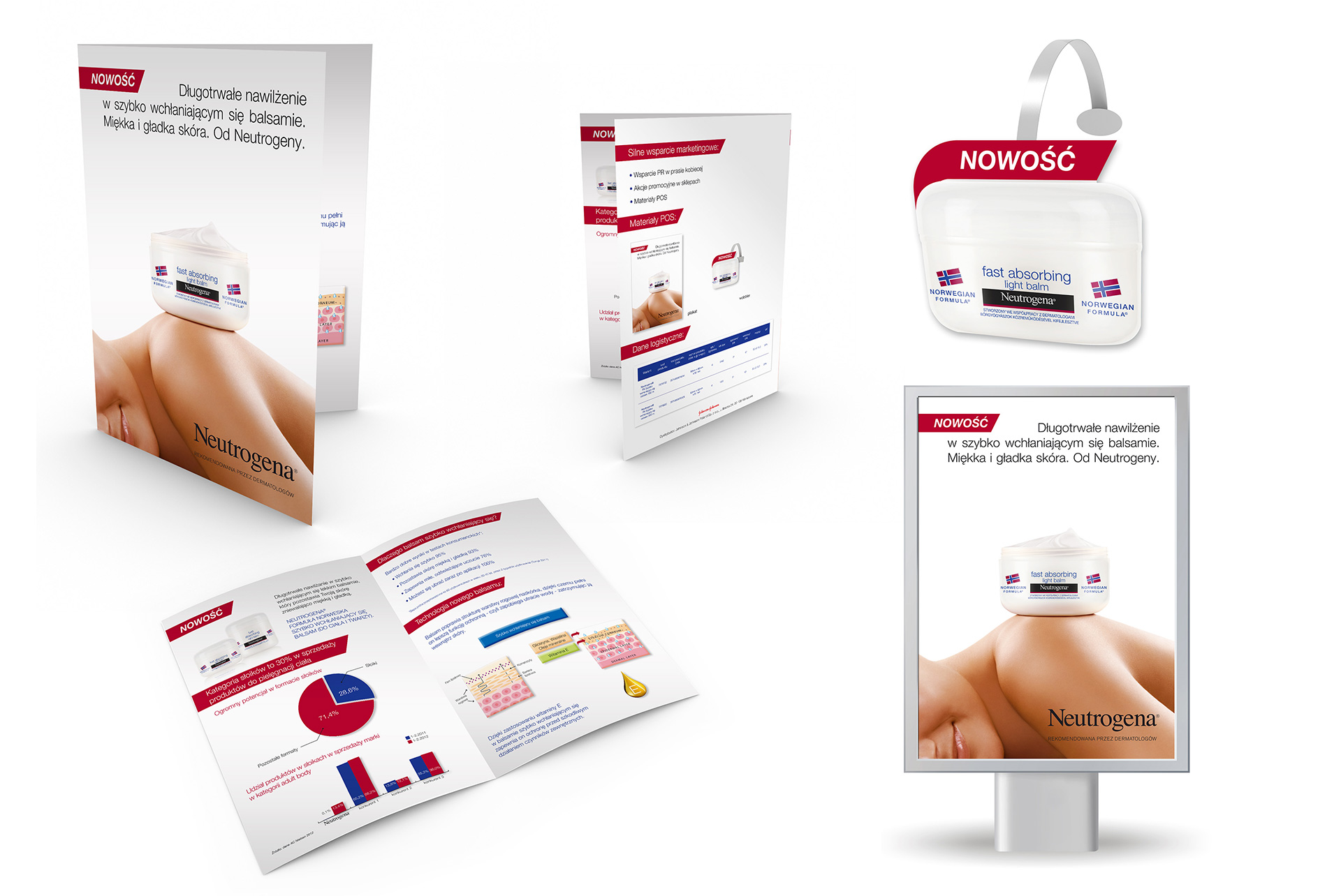 Posm design sofy posm design - Neutrogena Support Btl Wobbler Poster Sales Folder
