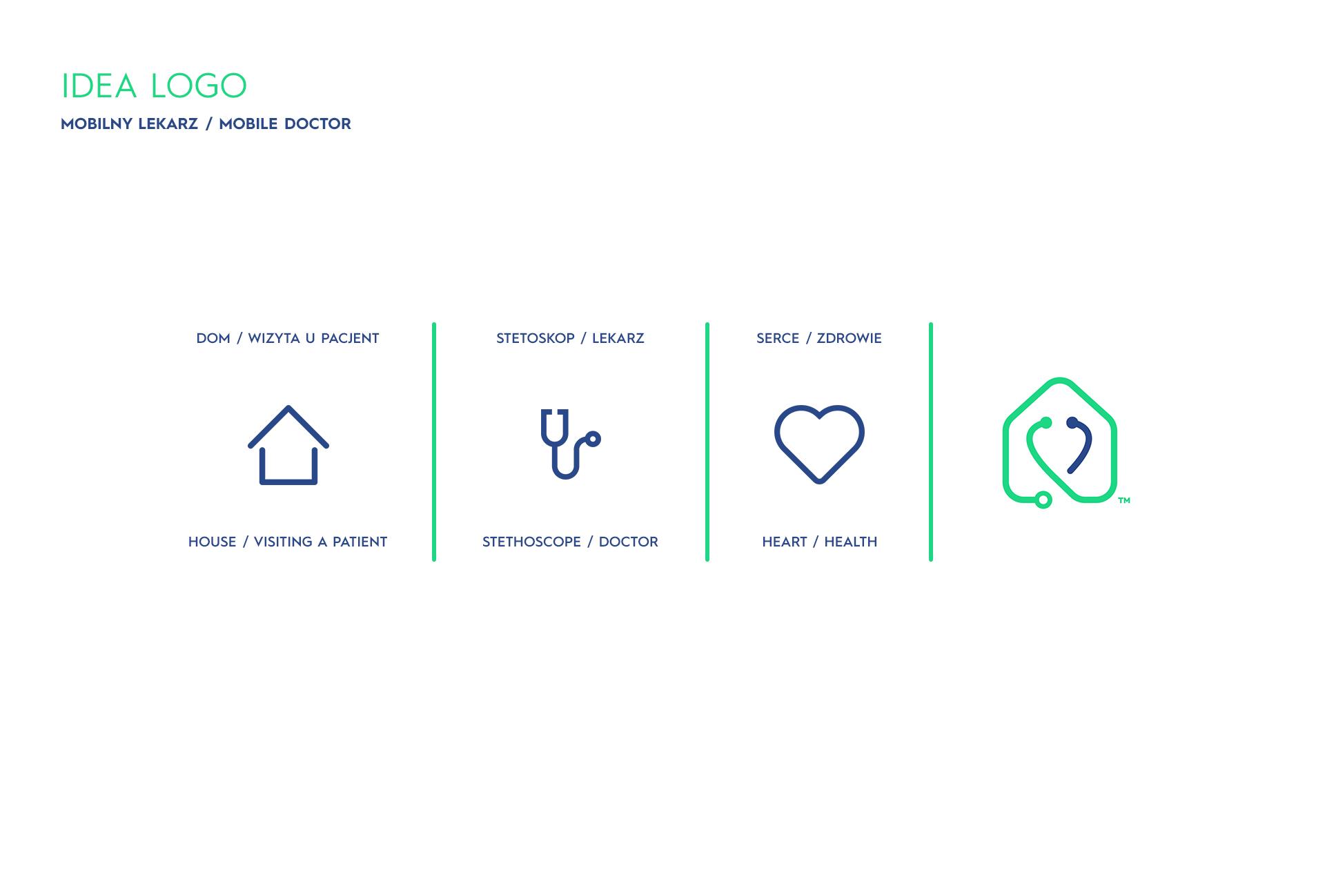 Logo Idea Mobile Doctor Health