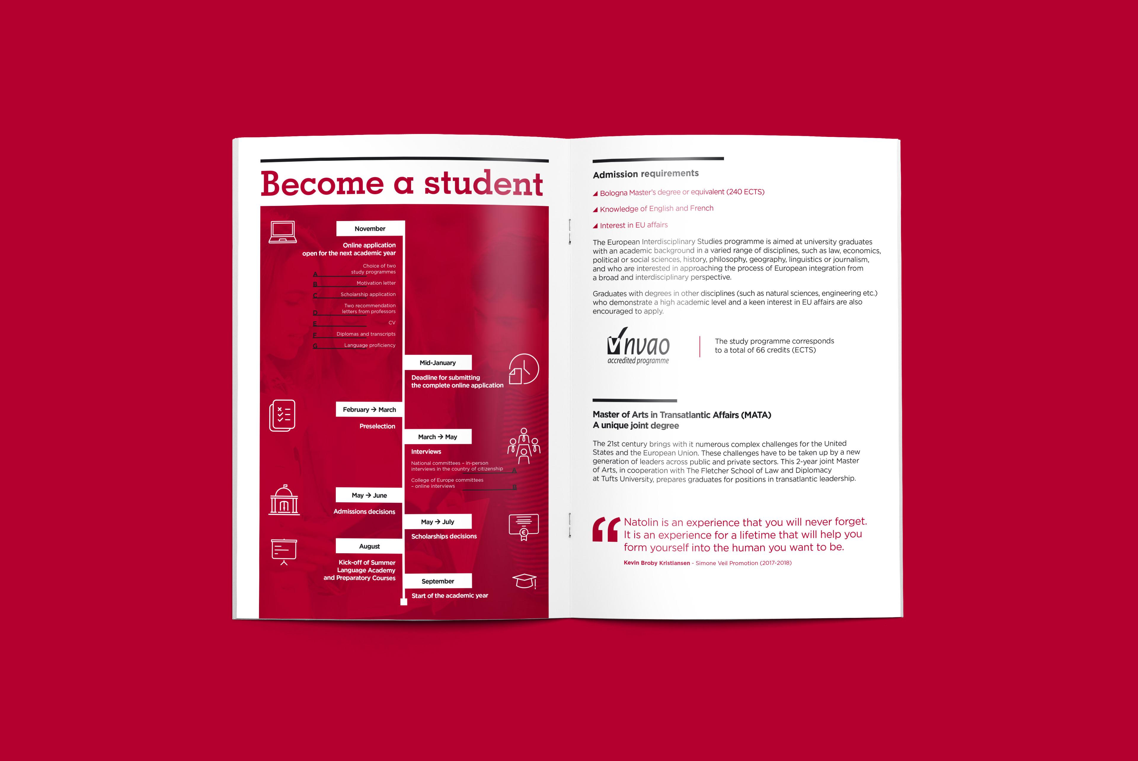catalog design icon design map design diagram design